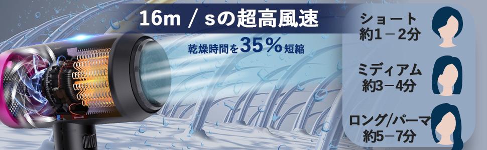 乾燥時間を35%短縮