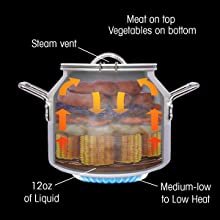 Portable Steamer, Steam cooker, Campfire Cooking