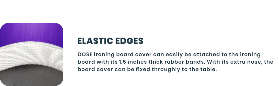 Elastic Edges