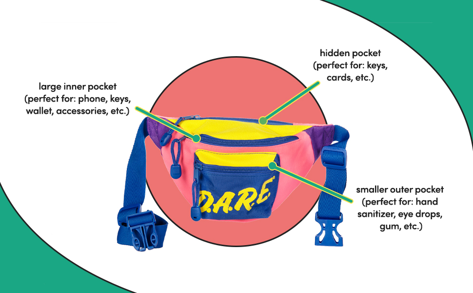 Large Inner Pocket   Hidden Pocket   Small Outer Pocket