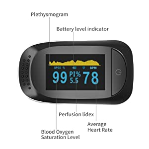 oximeter for measuring pulse rate and SPO2 Levels