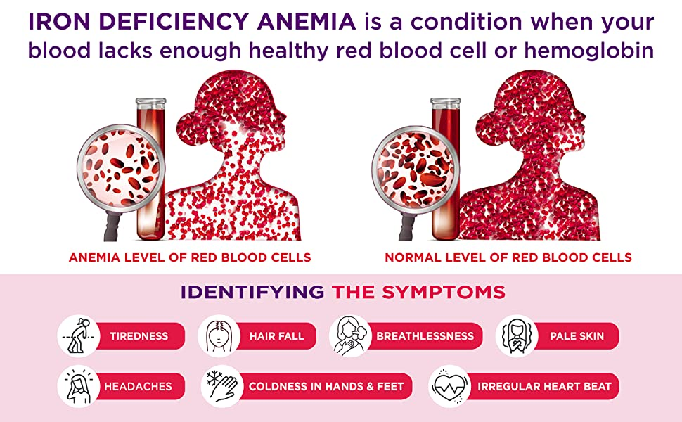 What is Iron Deficiency Anemia and what are its symptoms?