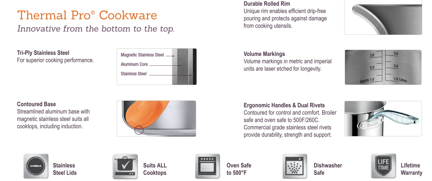 Breville ThermalPro Cookware- Innovative from the bottom to the top.