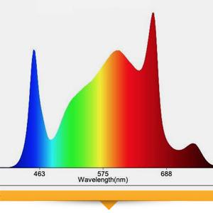 best indoor grow lights hydroponic led led full spectrum ir 800w 400w 200w indoor