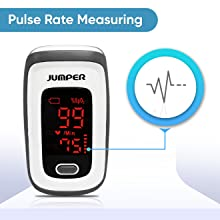 Pulse Rate Measuring