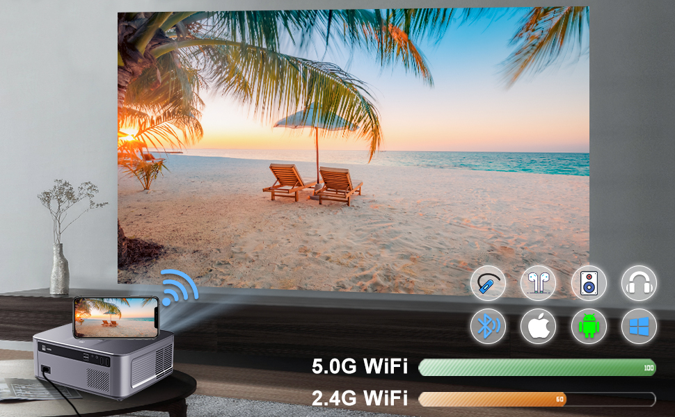 projector wifi and Bluetooth