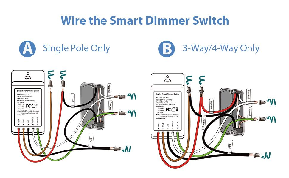 Wire the Smart Dimmer Switch