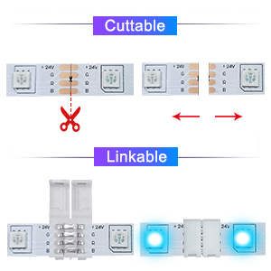Cuttable and Linkable