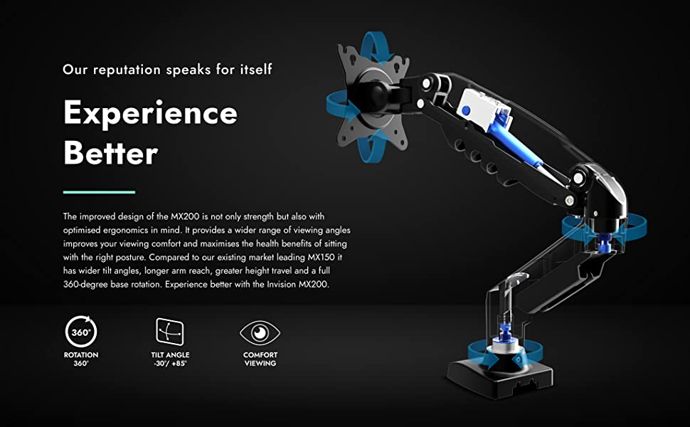 Invision MX200 Experience better viewing angles health benefits better posture