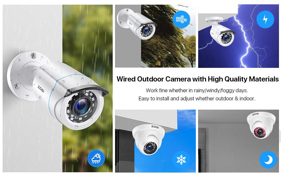 outdoor indoor cameras