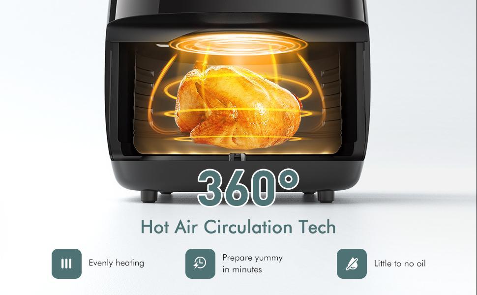 hot air circulation tech 360