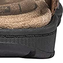 Durable sandals
