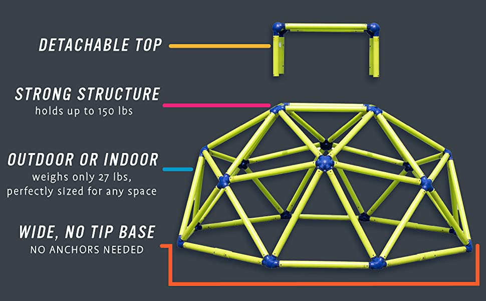 info on structure
