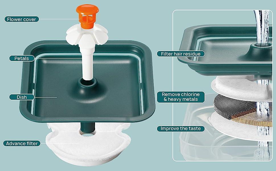 Cat Water Fountain Ultra Quiet Cat Drinking fountain with Filter Automatic Pet Water fountains