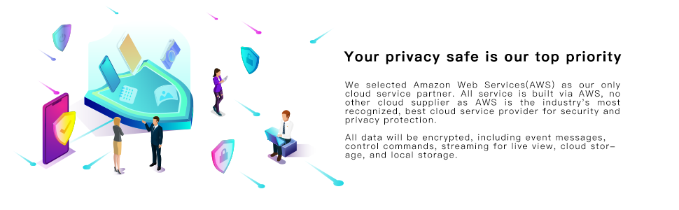 Your privacy safe is our top priority.