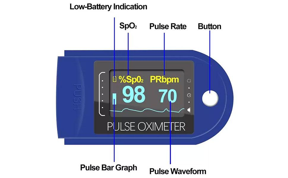 Livincy Pulse Oximeter Fingertip, Blood Oxygen Saturation Monitor Fingertip