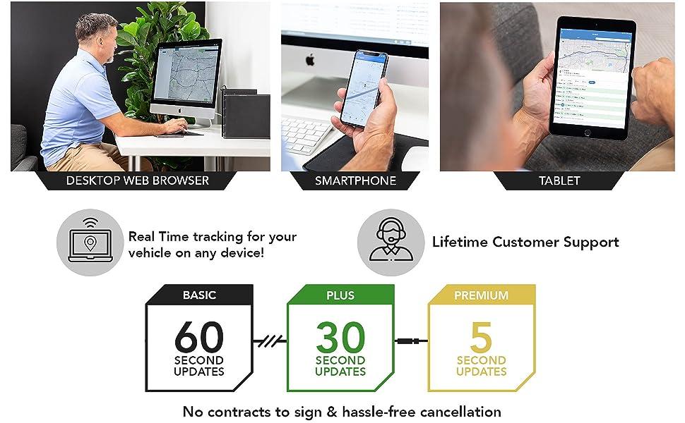 gl300, gps, 4G, LTE, gps tracker, teen drivers, kids, elderly, employees, assets, compact