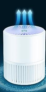 air filter for smoke