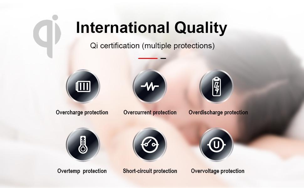 Internation Qi Quality