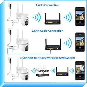 WiFi & Ethernet Connection