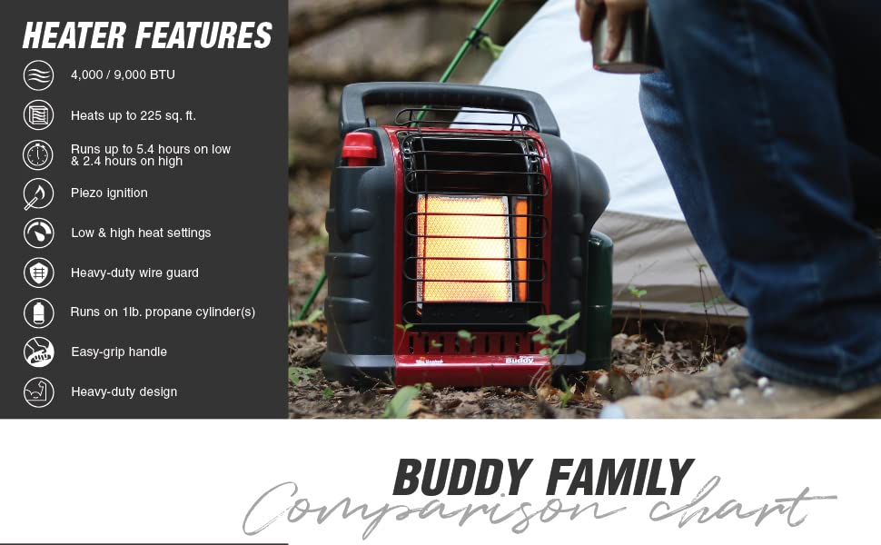 Portable Buddy;mr heater;portable heater;heater with handle;indoor safe heater
