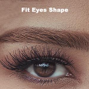 fit eyes shape