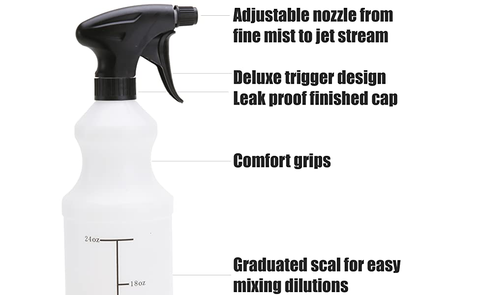 Trigger Sprayer amp;amp;amp; 32 oz. Bottle Set Perfect for Disinfection Spray