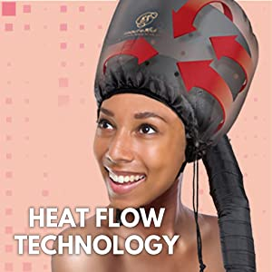 Heat Flow Technology