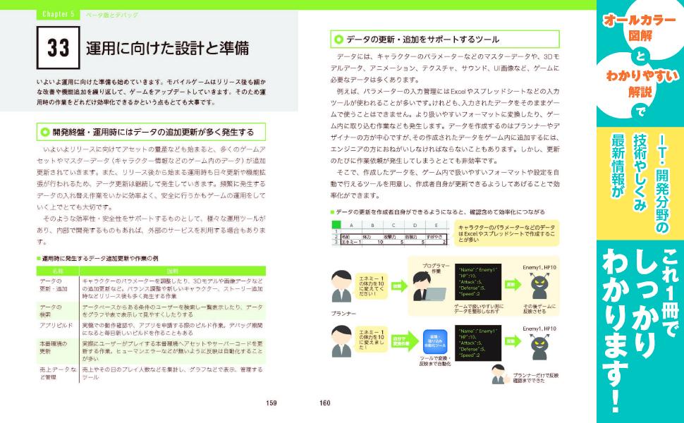モバイルゲーム開発3