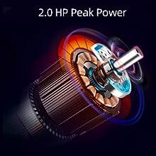 2.0HP Silent Motor