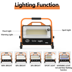 work lighting function