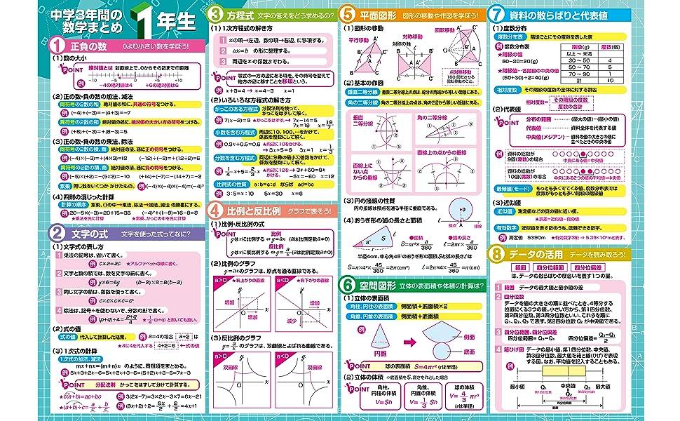 お風呂ポスター 数学
