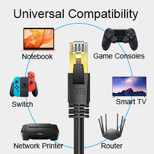 Router Gaming Network Printer Notebook laptop Mac PS5 Switch Smart TV