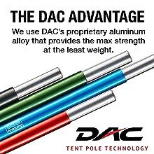 DAC proprietary aluminum poles