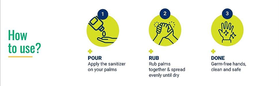 Use of sanitizer