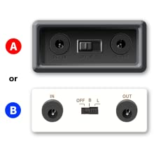 Two kinds of Switch Panels