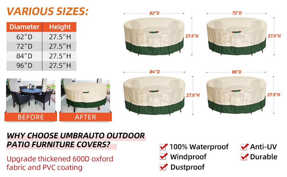 Sizes of Umbrauto Outdoor Table Round Covers