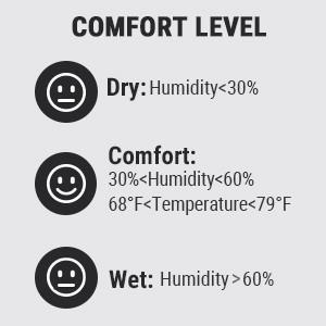 room temperature thermometer temperature gauge humidity meter indoor