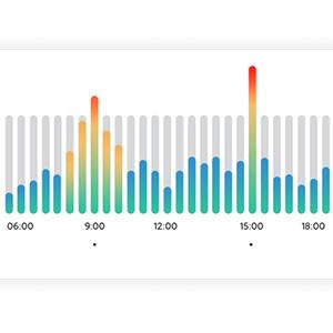 24 時間スマートに心拍数モニタリング 健康を考慮