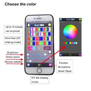 Bluetooth control method