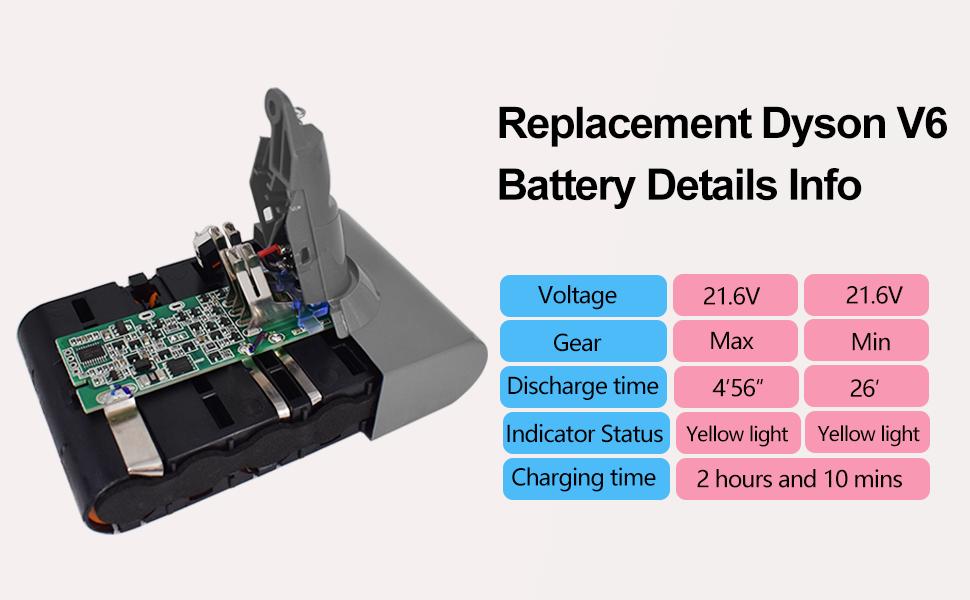 dyson v6 battery