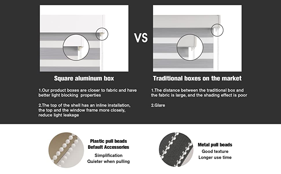 Reduce light leakage