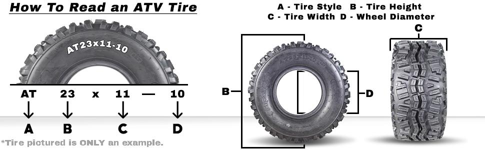 How To Read A Tire - FULL