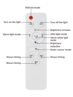 RGB LED Mode
