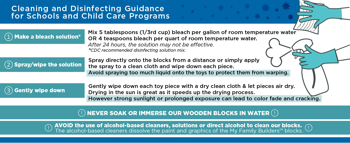 Cleaning and Disinfecting Guidance for Schools and Child Care Programs