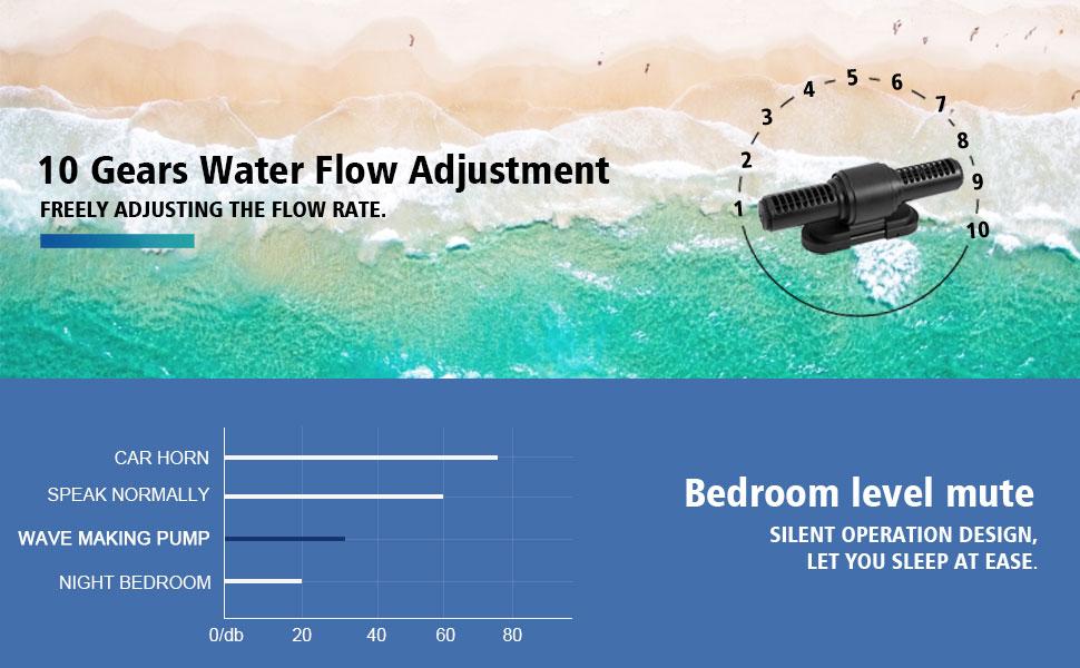 poafamx aquarium wave making pump cross flow water pump wave pump wavemaker