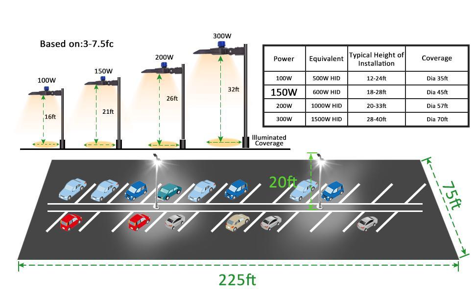 150W Parking Lot Lighting LED, STREET LIGHT