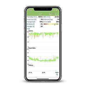 Kidso2ring-vihealth app- detailed report