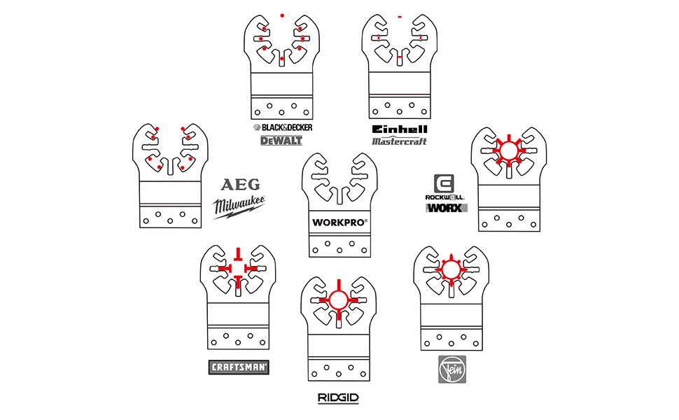 Oscillating Multitool Accessories A+1