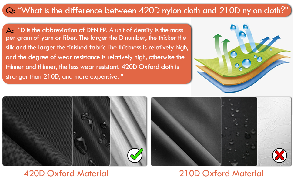 different between 420d to 210d nylon